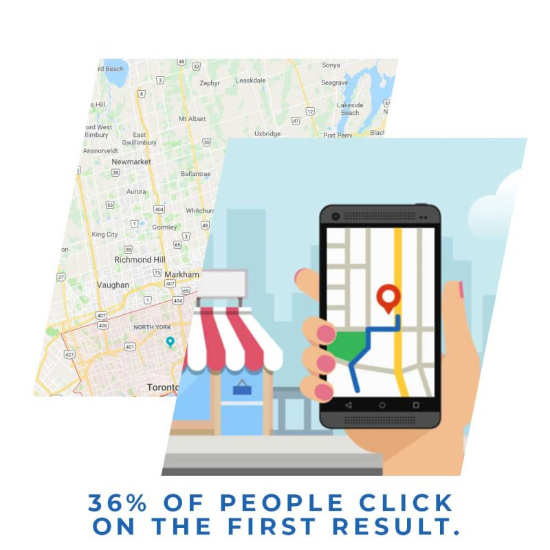 Local-Seo-Company-36-Percent-Click-On-The-First-Result