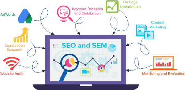 SEO Services Toronto - Affordable SEO Toronto Packages - SEO Nerds 1